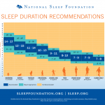How much sleep do you and your child really need